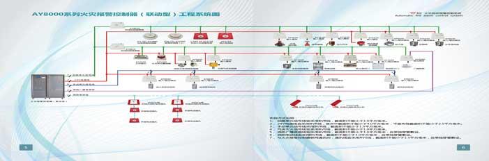 AY8000系列胜博发游戏sbf223控制器(联动型)工程系统图